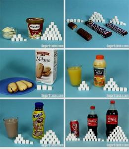 méfaits du sucre
