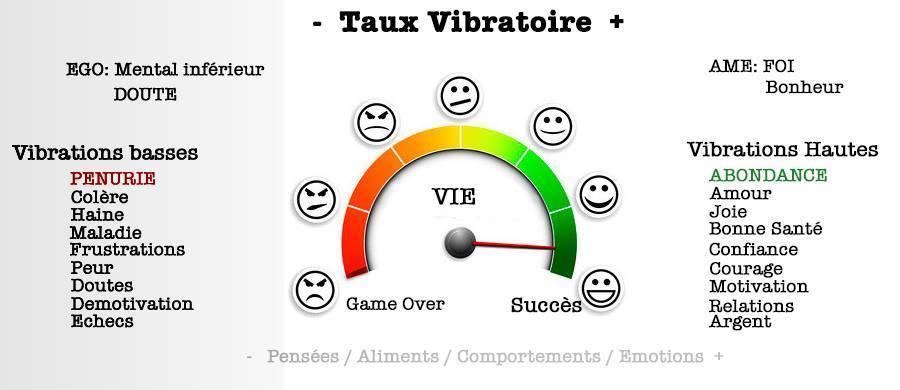 taux vibratoire